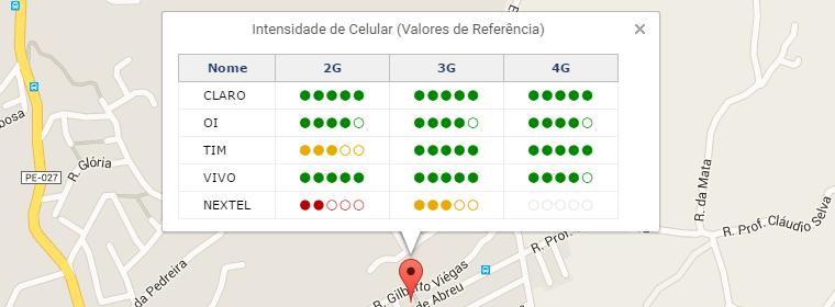 Confira a lista com todas as operadoras de planos de celular do Brasil