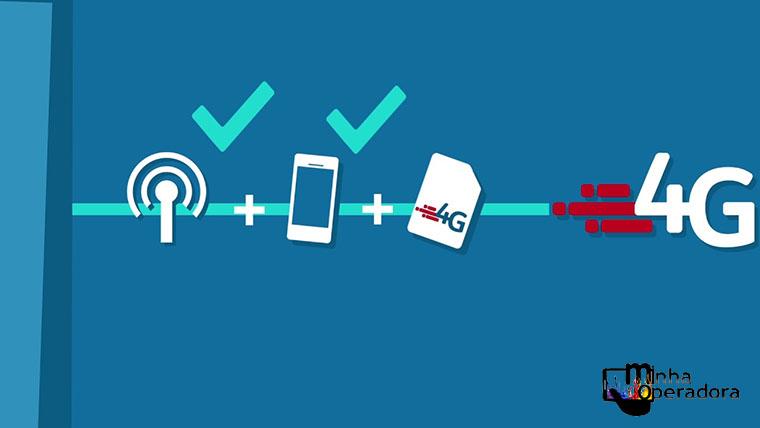 TIM aposta em internet fixa 4G e amplia cobertura para 50 cidades