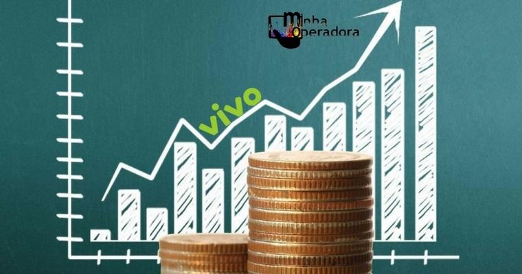 Vivo anuncia investimentos de R$ 26,5 bilhões até 2020