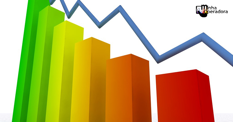 Tarifas de chamadas fixo-móvel sofrem redução de 0,4%