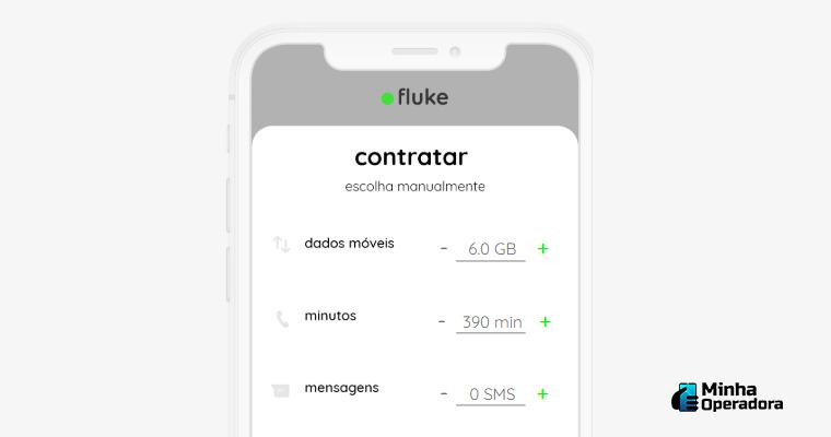 Site da Fluke Operadora