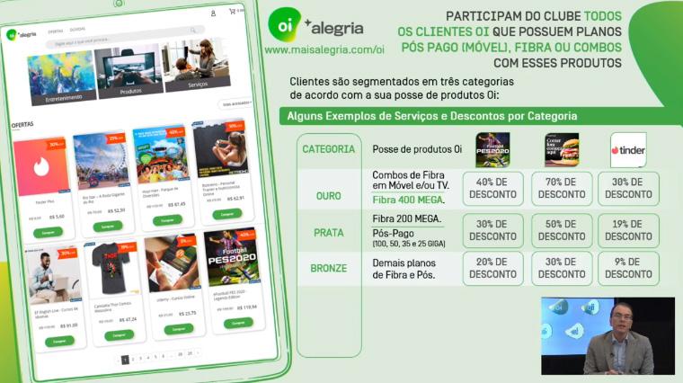 Detalhes do Oi + Alegria