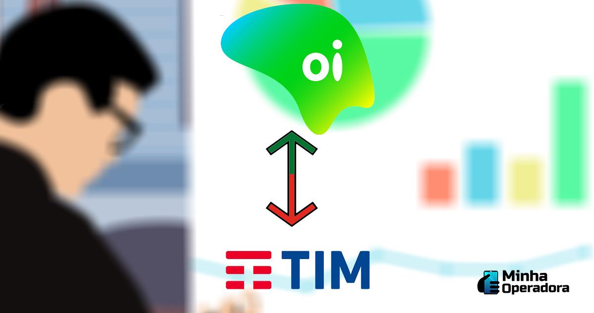 Ilustração - Resultados Financeiros Oi e TIM