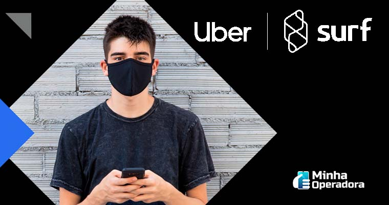 Campanha publicitária do Uber chip