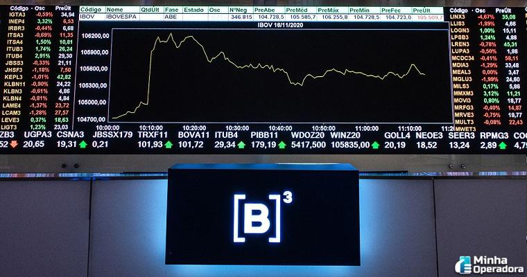 Brisanet e Unifique tem ações recomendadas para compra na B3
