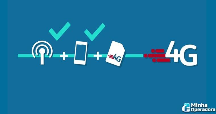 TIM levará sinal 4G para localidades remotas em MG